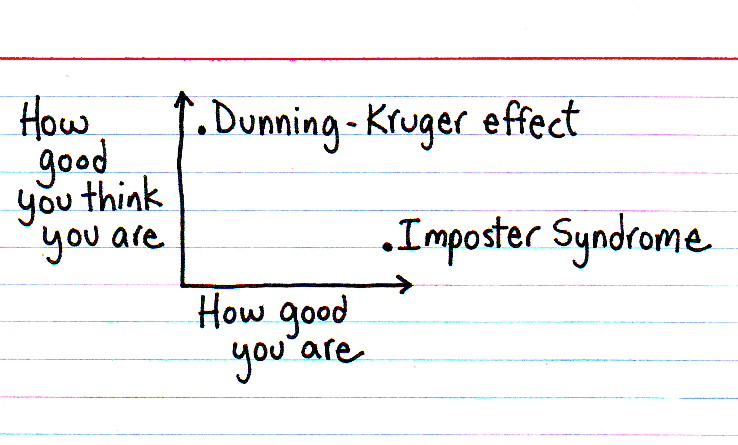 Imposter Syndrome Tomorrow S Consultant